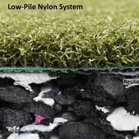 RecBase Synthetic Grass - Low-Pile Nylon