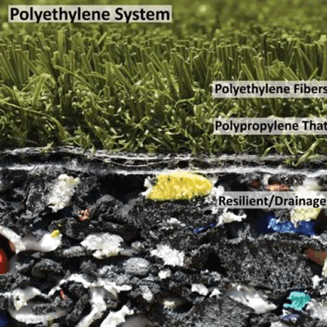 RecBase Synthetic Grass - Polyethylene