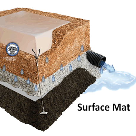 TuffMat Resilient Wear Surface Mat